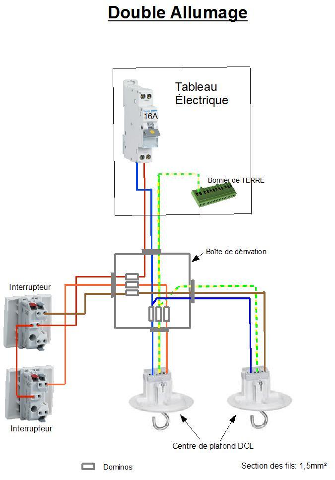 Bien-aimé schéma électrique du double allumage AU88