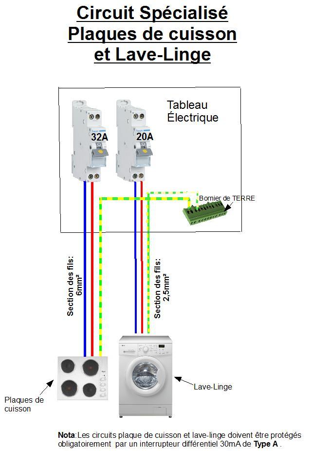 circuits spécialisés.jpg